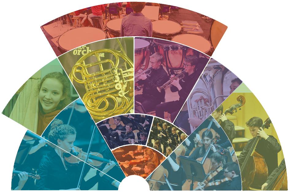 NYOS orchestra map